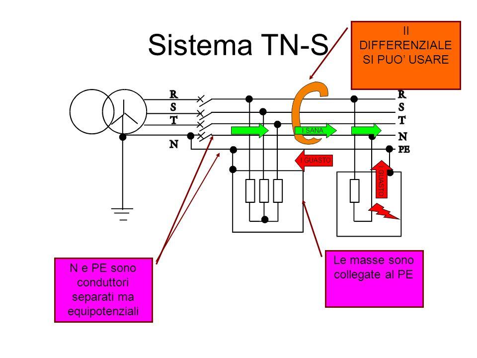 Sistema TN-S Le masse sono collegate al PE N e PE sono conduttori separati ma equipotenziali Il DIFFERENZIALE SI PUO USARE I SANA I GUASTO