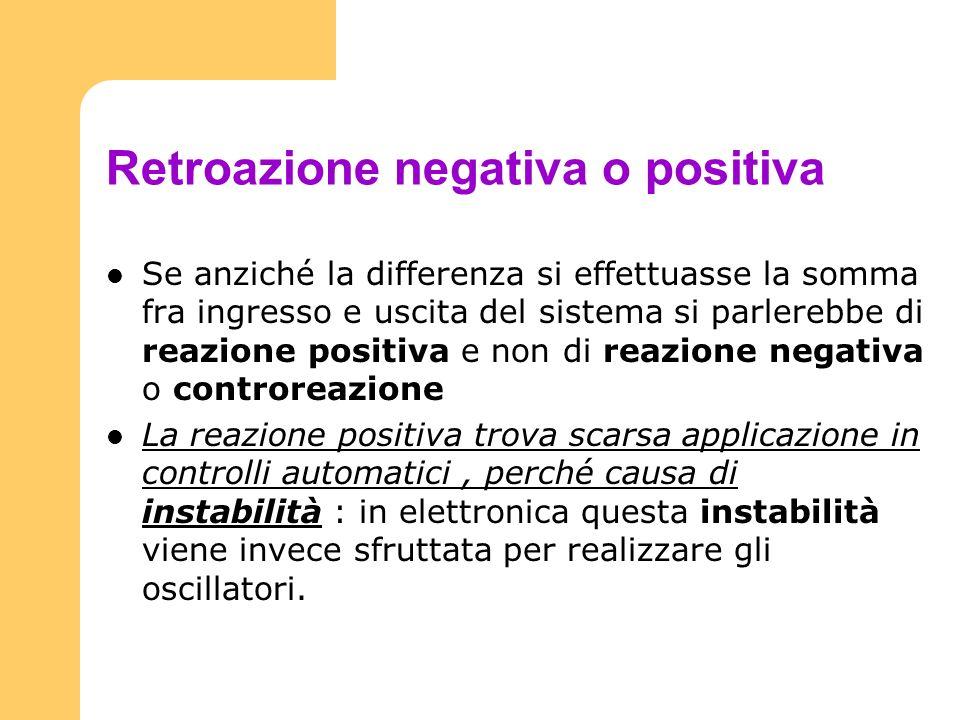 Retroazione negativa o positiva Se anziché la differenza si effettuasse la somma fra ingresso e uscita del sistema si parlerebbe di reazione positiva