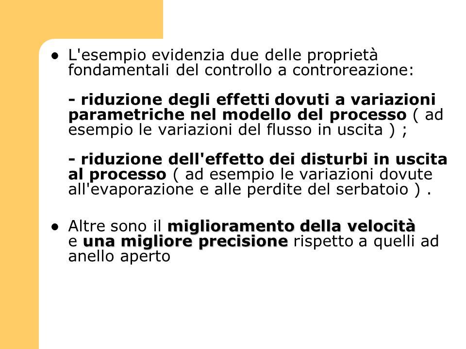 L'esempio evidenzia due delle proprietà fondamentali del controllo a controreazione: - riduzione degli effetti dovuti a variazioni parametriche nel mo