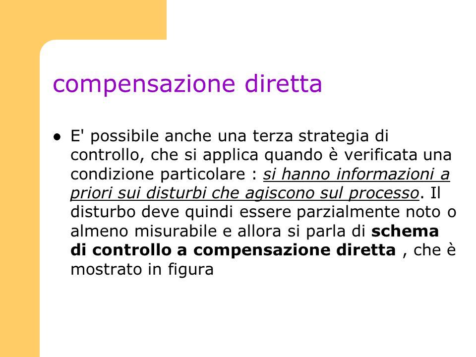 compensazione diretta E' possibile anche una terza strategia di controllo, che si applica quando è verificata una condizione particolare : si hanno in