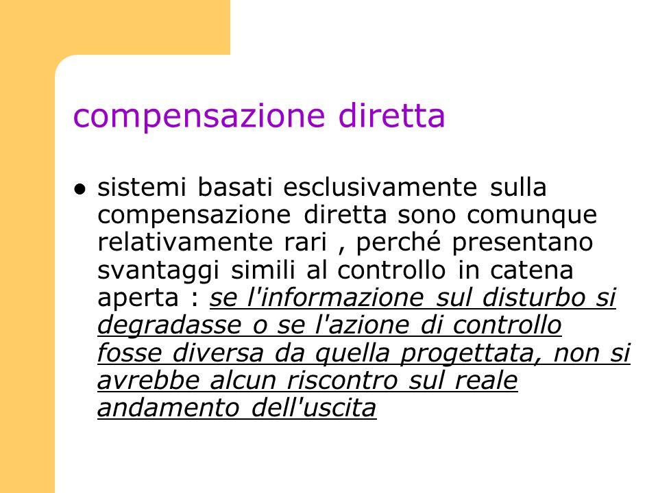 compensazione diretta sistemi basati esclusivamente sulla compensazione diretta sono comunque relativamente rari, perché presentano svantaggi simili a