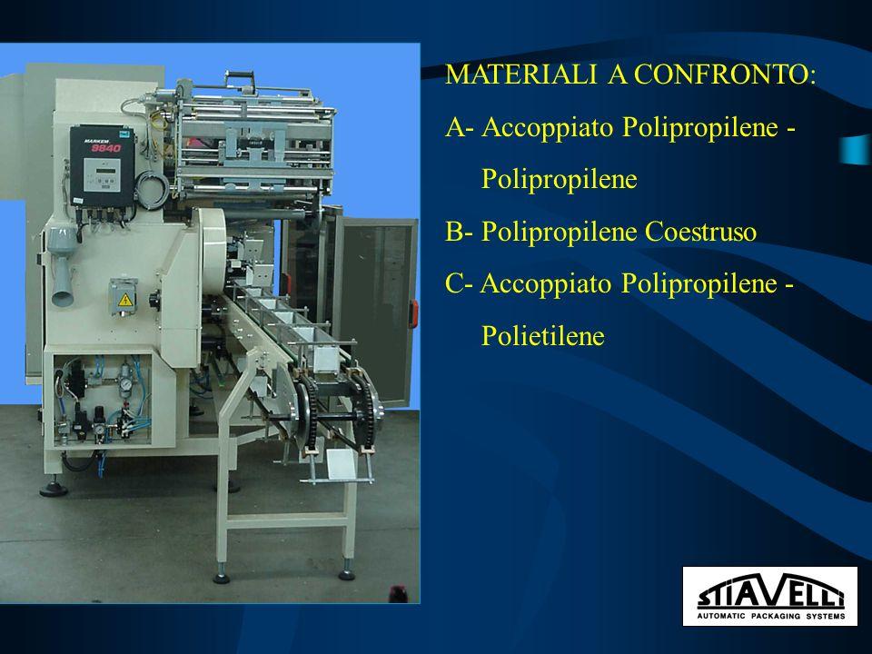 MATERIALI A CONFRONTO: A- Accoppiato Polipropilene - Polipropilene B- Polipropilene Coestruso C- Accoppiato Polipropilene - Polietilene