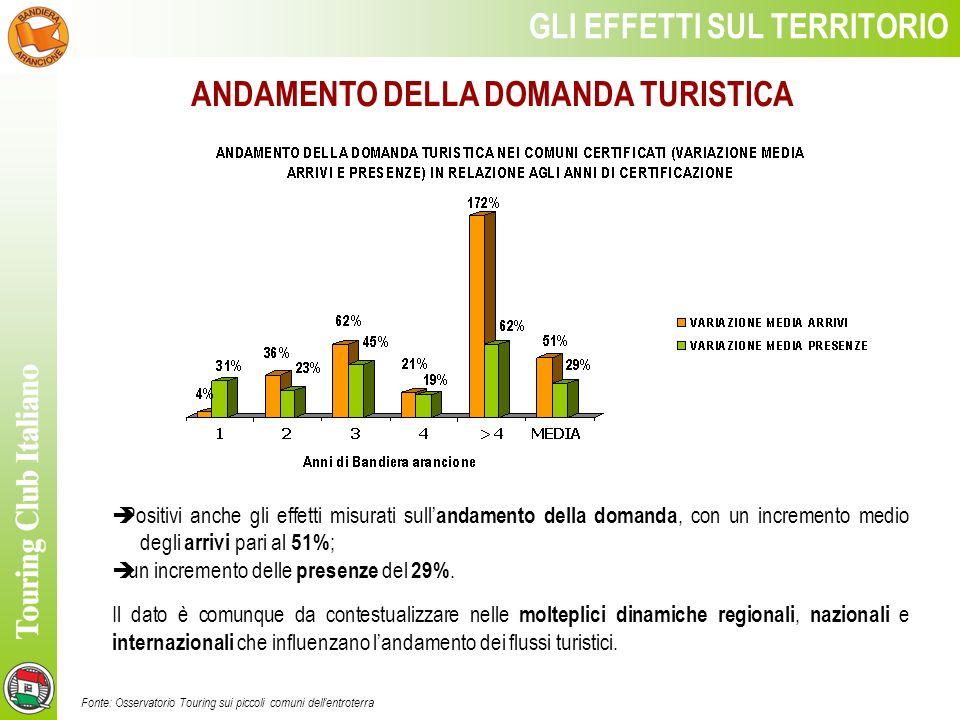 Positivi anche gli effetti misurati sull andamento della domanda, con un incremento medio degli arrivi pari al 51% ; un incremento delle presenze del 29%.