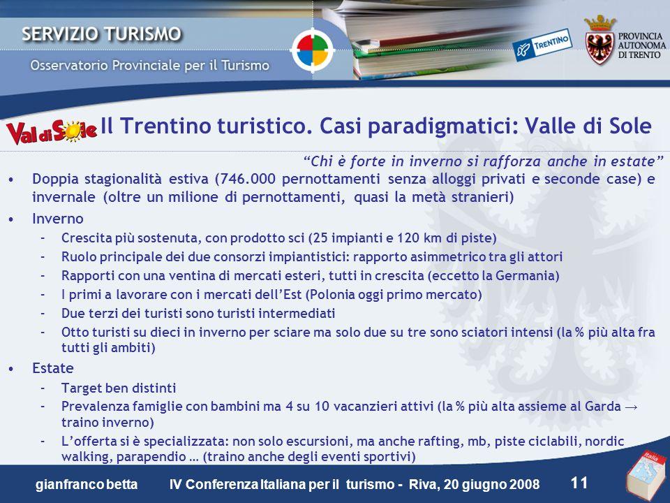 11 gianfranco betta IV Conferenza Italiana per il turismo - Riva, 20 giugno 2008 Il Trentino turistico. Casi paradigmatici: Valle di Sole Chi è forte