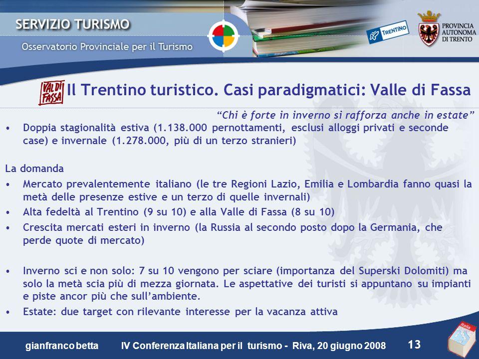 13 gianfranco betta IV Conferenza Italiana per il turismo - Riva, 20 giugno 2008 Il Trentino turistico. Casi paradigmatici: Valle di Fassa Chi è forte