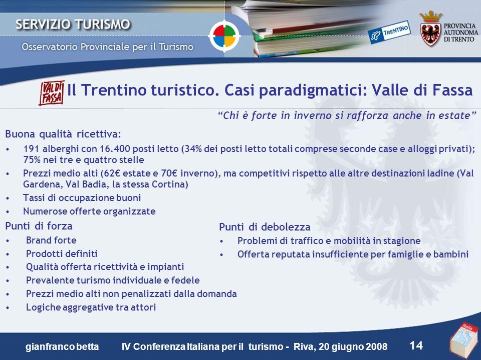 14 gianfranco betta IV Conferenza Italiana per il turismo - Riva, 20 giugno 2008 Il Trentino turistico. Casi paradigmatici: Valle di Fassa Chi è forte