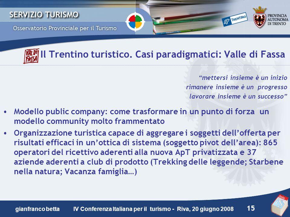 15 gianfranco betta IV Conferenza Italiana per il turismo - Riva, 20 giugno 2008 Il Trentino turistico. Casi paradigmatici: Valle di Fassa mettersi in