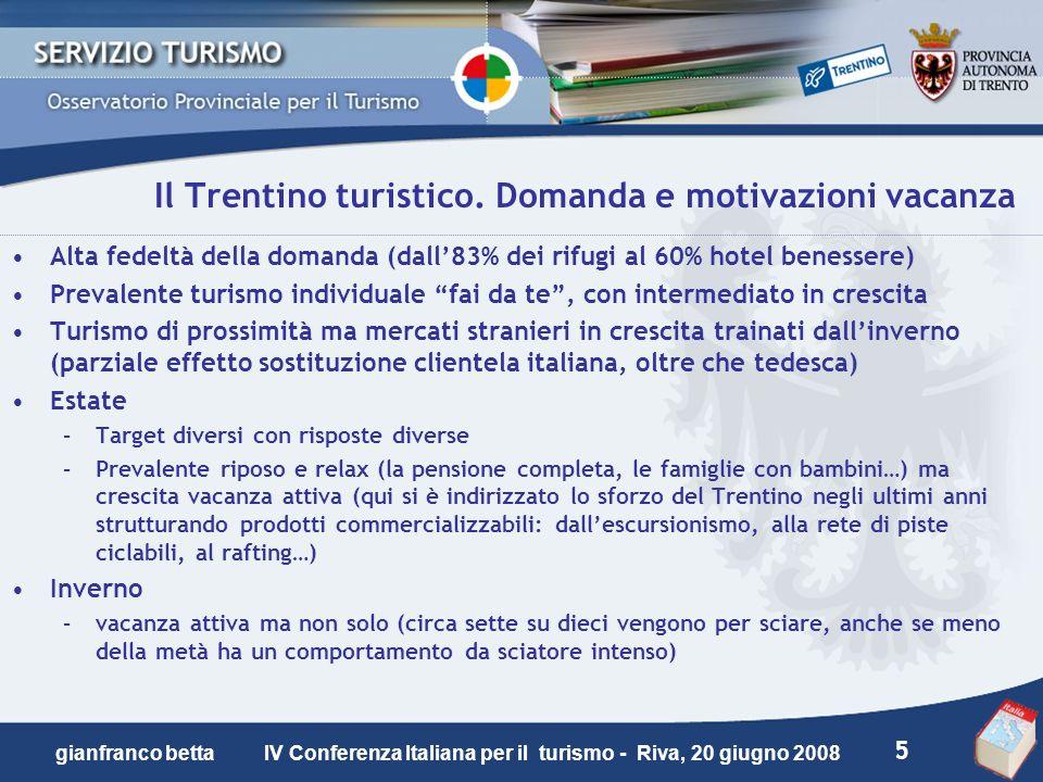 5 gianfranco betta IV Conferenza Italiana per il turismo - Riva, 20 giugno 2008 Il Trentino turistico. Domanda e motivazioni vacanza Alta fedeltà dell