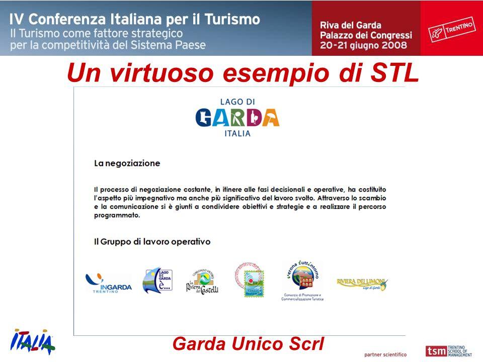 Garda Unico Scrl Un virtuoso esempio di STL