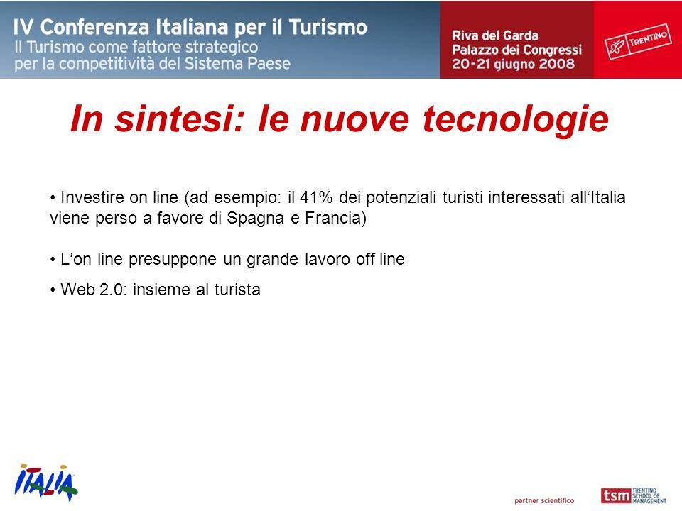 In sintesi: le nuove tecnologie Investire on line (ad esempio: il 41% dei potenziali turisti interessati allItalia viene perso a favore di Spagna e Francia) Lon line presuppone un grande lavoro off line Web 2.0: insieme al turista