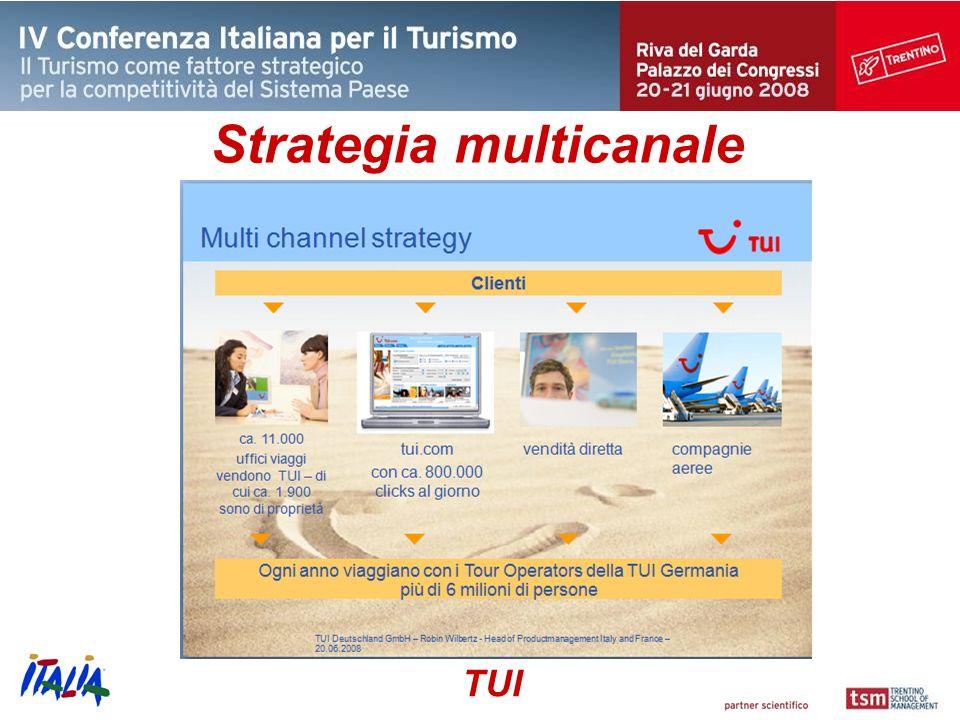 Strategia multicanale TUI