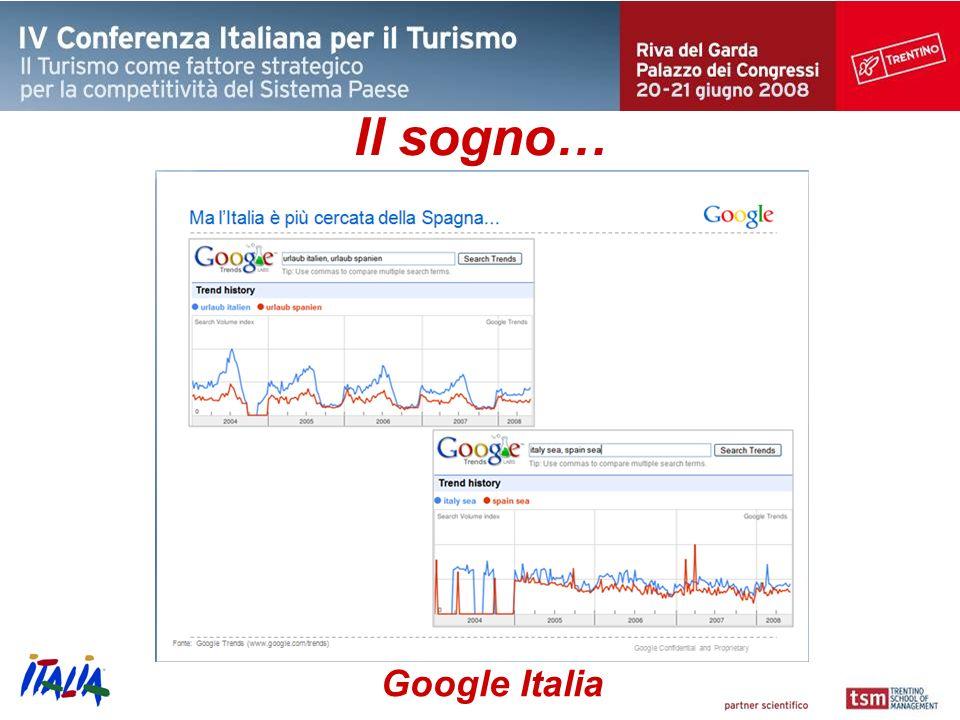 Google Italia Il sogno…