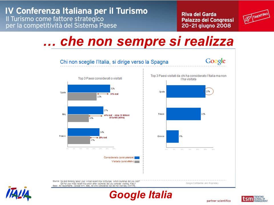 Google Italia … che non sempre si realizza