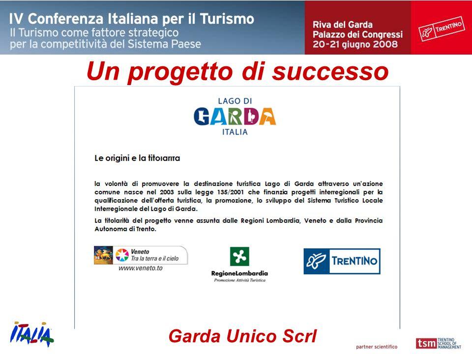 Garda Unico Scrl Un progetto di successo