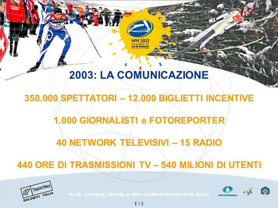 2003: LA COMUNICAZIONE 350.000 SPETTATORI – 12.000 BIGLIETTI INCENTIVE 1.000 GIORNALISTI e FOTOREPORTER 40 NETWORK TELEVISIVI – 15 RADIO 440 ORE DI TRASMISSIONI TV – 540 MILIONI DI UTENTI