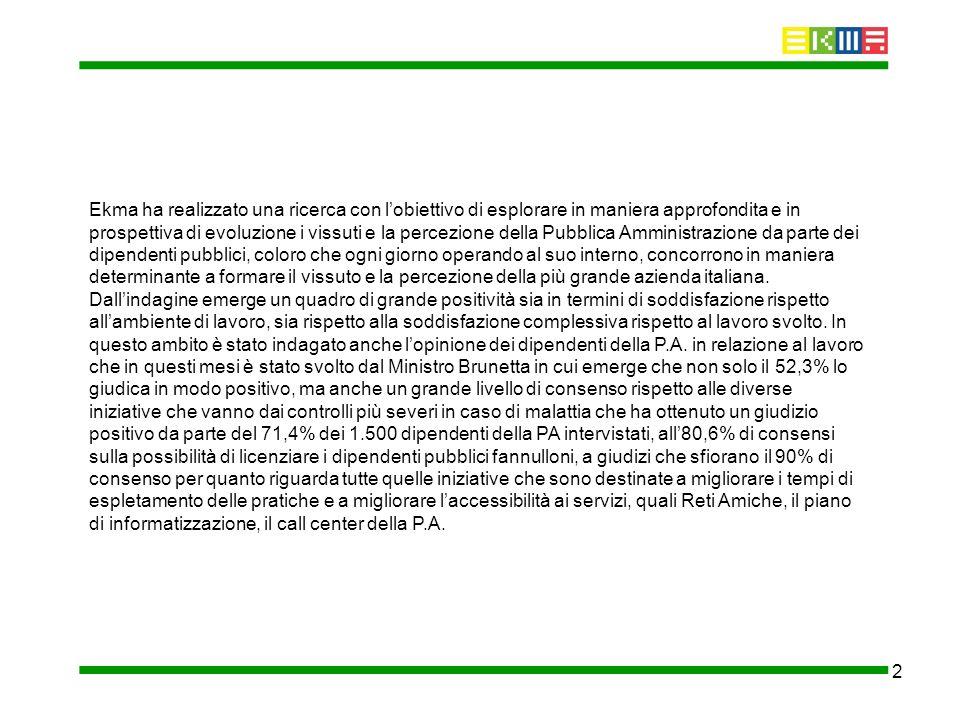 2 Ekma ha realizzato una ricerca con lobiettivo di esplorare in maniera approfondita e in prospettiva di evoluzione i vissuti e la percezione della Pubblica Amministrazione da parte dei dipendenti pubblici, coloro che ogni giorno operando al suo interno, concorrono in maniera determinante a formare il vissuto e la percezione della più grande azienda italiana.