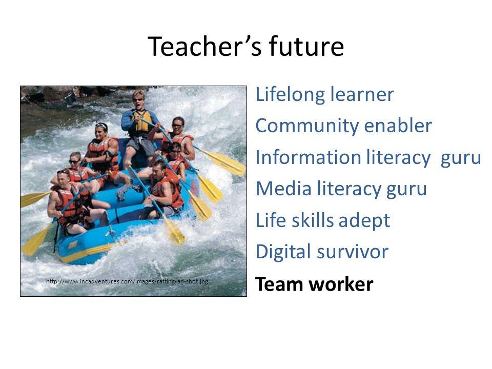 Teachers future Lifelong learner Community enabler Information literacy guru Media literacy guru Life skills adept Digital survivor http://images.busi