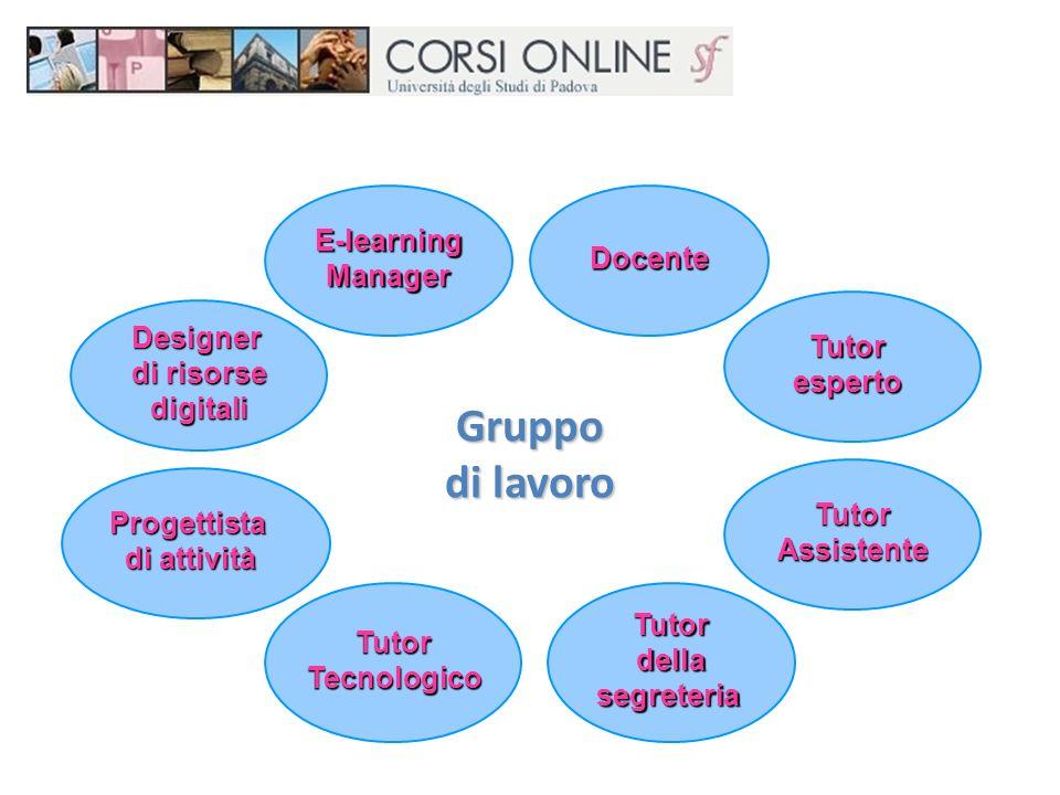 Tutor della segreteria Tutor Tecnologico E-learning Manager Designer di risorse di risorse digitali Docente Tutor esperto Tutor Assistente Progettista