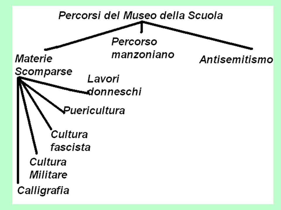 Museo della Scuola del Liceo Giulio Cesare LA SEDE Il Museo della Scuola è situato in unaula delledificio di Corso Trieste.