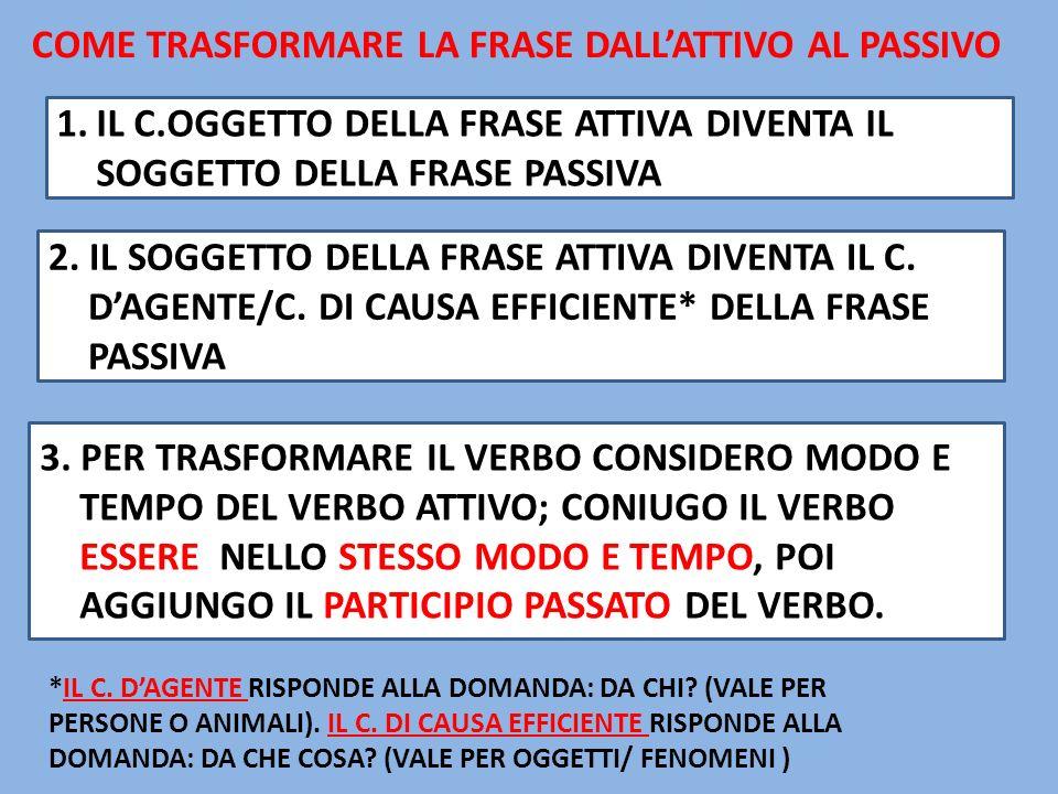 COME TRASFORMARE LA FRASE DALLATTIVO AL PASSIVO 1.IL C.OGGETTO DELLA FRASE ATTIVA DIVENTA IL SOGGETTO DELLA FRASE PASSIVA 3. PER TRASFORMARE IL VERBO