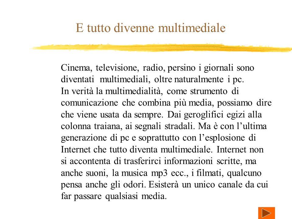 Introduzione zLa multimedialità oggiLa multimedialità oggi zIl progetto multimedialeIl progetto multimediale zGli attori del progettoGli attori del pr
