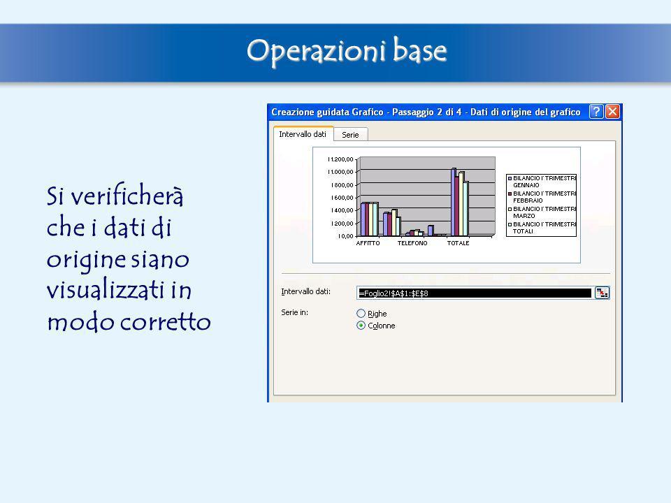 Si verificherà che i dati di origine siano visualizzati in modo corretto Operazioni base