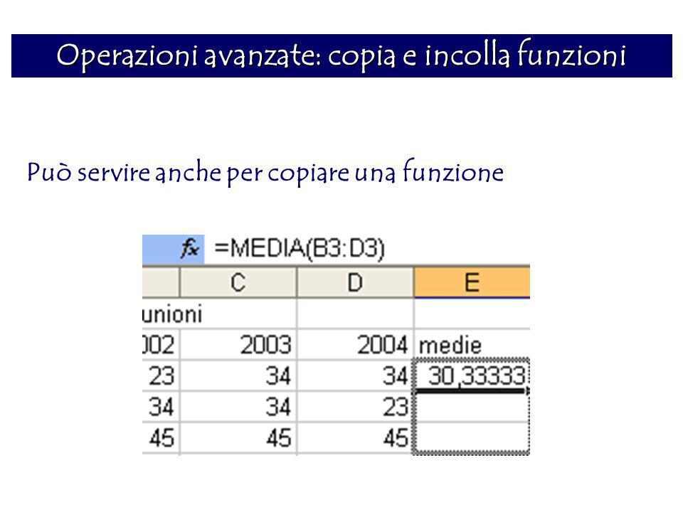 Operazioni avanzate: copia e incolla funzioni Può servire anche per copiare una funzione