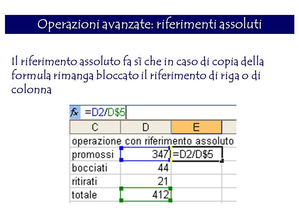 Operazioni avanzate: riferimenti assoluti Il riferimento assoluto fa sì che in caso di copia della formula rimanga bloccato il riferimento di riga o d