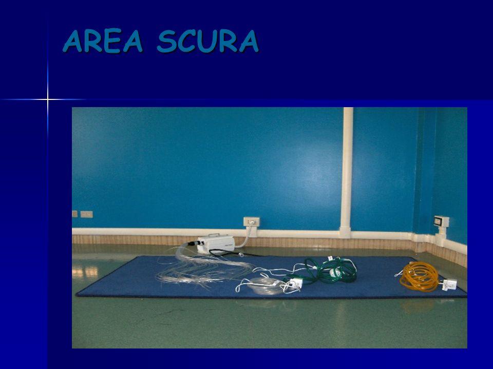 AREA SCURA