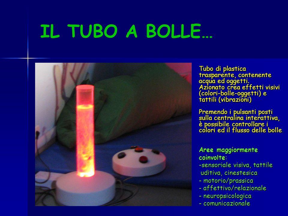IL TUBO A BOLLE… Aree maggiormente coinvolte: -sensoriale visiva, tattile uditiva, cinestesica uditiva, cinestesica - motorio/prassica - affettivo/rel