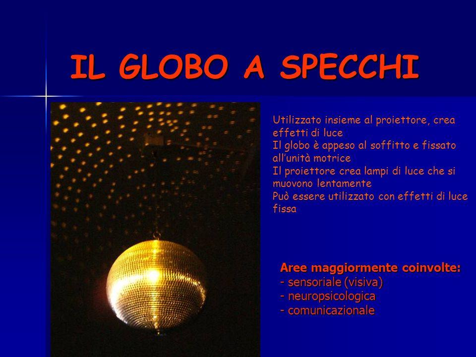 IL GLOBO A SPECCHI Utilizzato insieme al proiettore, crea effetti di luce Il globo è appeso al soffitto e fissato allunità motrice Il proiettore crea