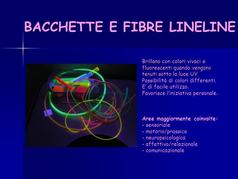 BACCHETTE E FIBRE LINELINE Brillano con colori vivaci e fluorescenti quando vengono tenuti sotto la luce UV Possibilità di colori differenti. E di fac