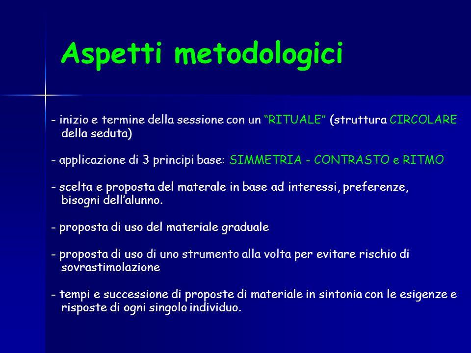 Aspetti metodologici - inizio e termine della sessione con un RITUALE (struttura CIRCOLARE della seduta) - applicazione di 3 principi base: SIMMETRIA