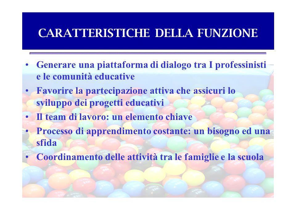 CARATTERISTICHE DELLA FUNZIONE Generare una piattaforma di dialogo tra I professinisti e le comunità educative Favorire la partecipazione attiva che a