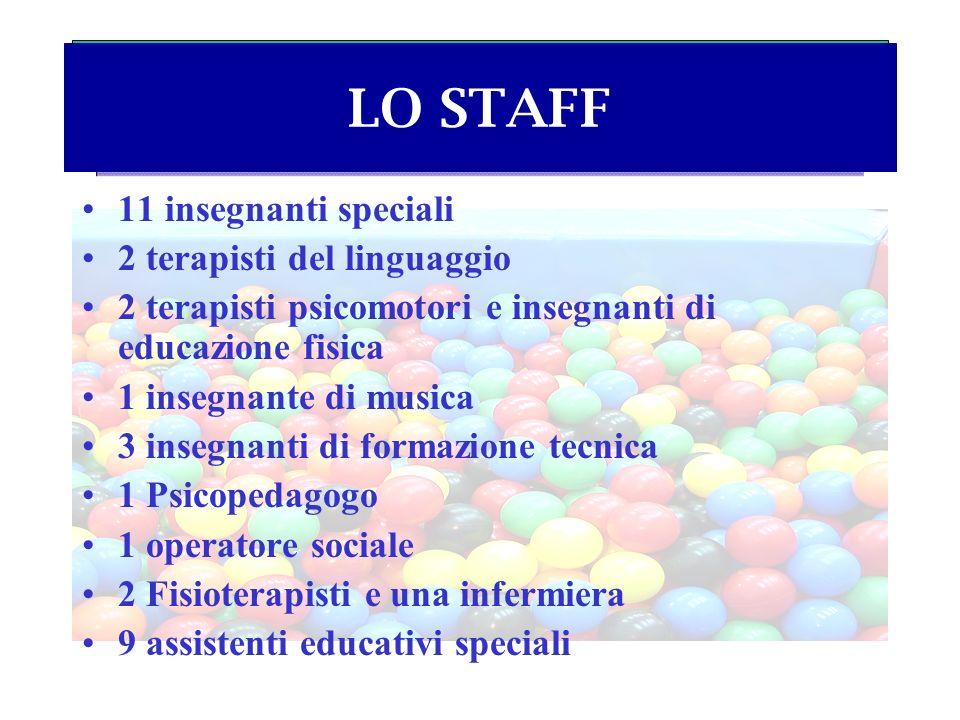 LO STAFF 11 insegnanti speciali 2 terapisti del linguaggio 2 terapisti psicomotori e insegnanti di educazione fisica 1 insegnante di musica 3 insegnan