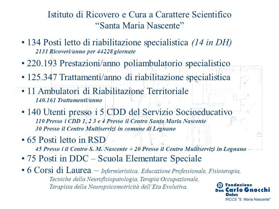 134 Posti letto di riabilitazione specialistica (14 in DH) 2131 Ricoveri/anno per 44228 giornate Istituto di Ricovero e Cura a Carattere Scientifico S