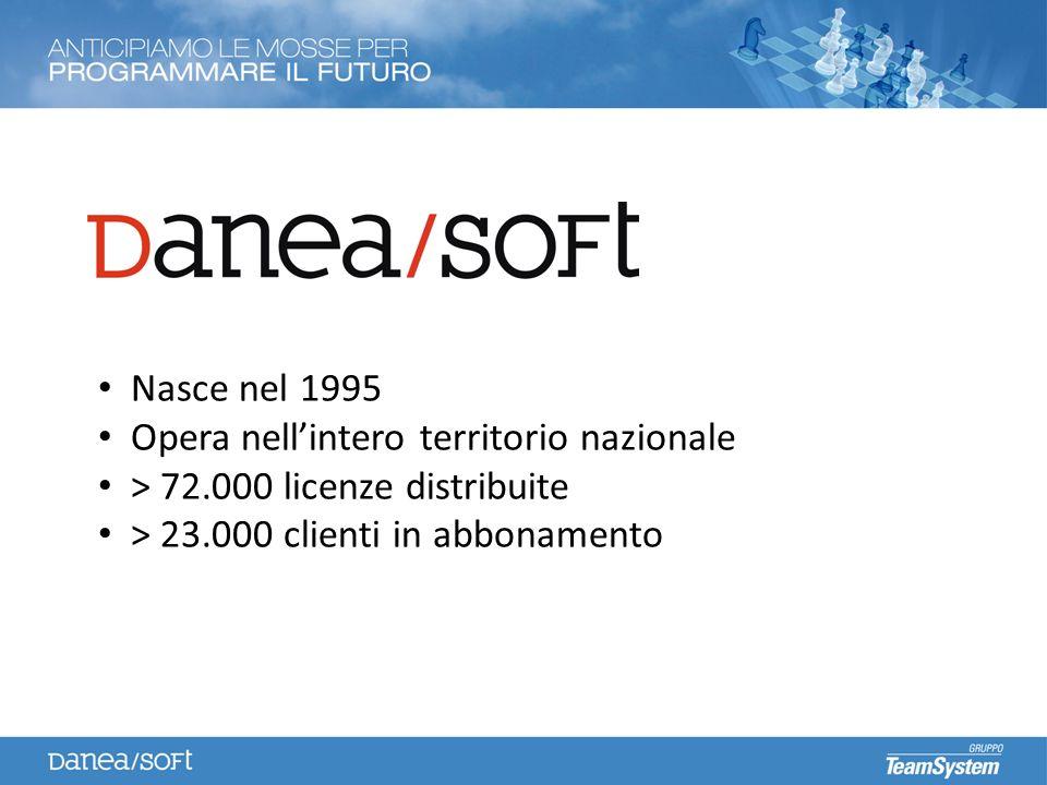 Nasce nel 1995 Opera nellintero territorio nazionale > 72.000 licenze distribuite > 23.000 clienti in abbonamento