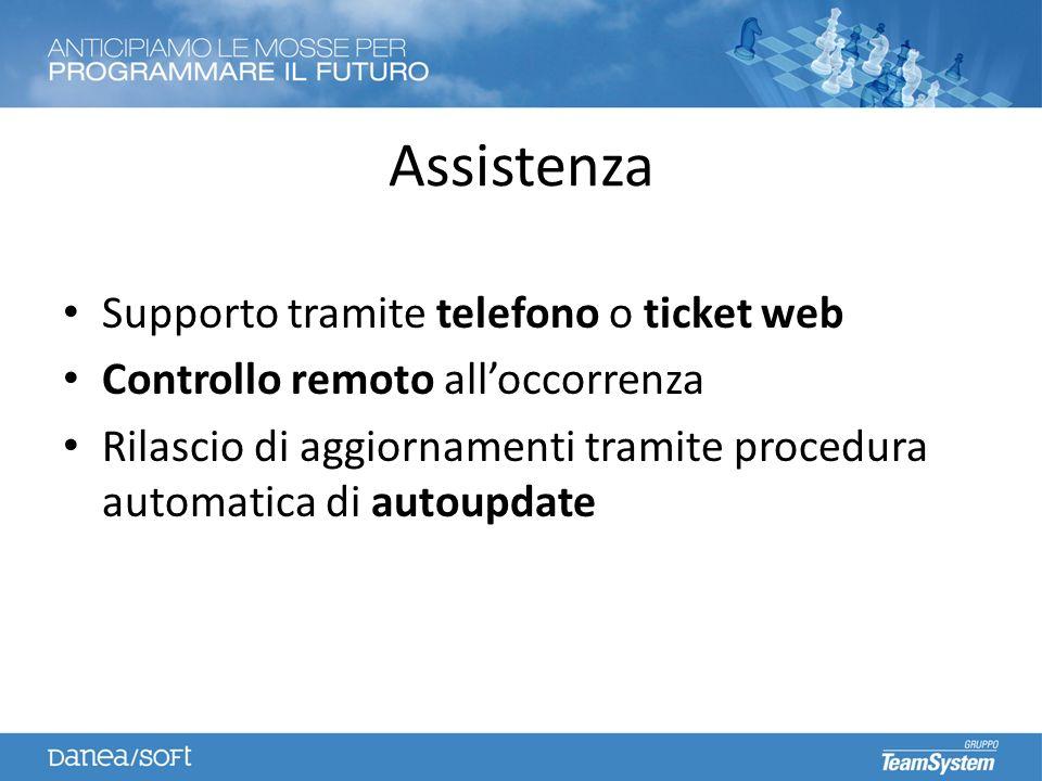 Assistenza Supporto tramite telefono o ticket web Controllo remoto alloccorrenza Rilascio di aggiornamenti tramite procedura automatica di autoupdate
