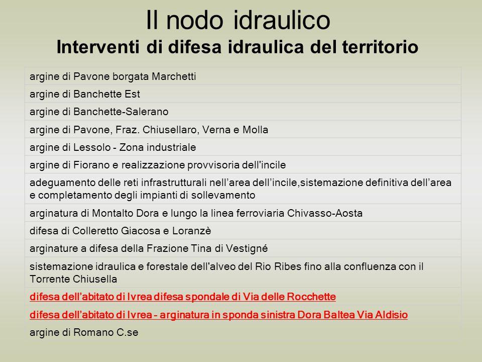 Il nodo idraulico Interventi di difesa idraulica del territorio Tabella riassuntiva degli interventi argine di Pavone borgata Marchetti argine di Banc