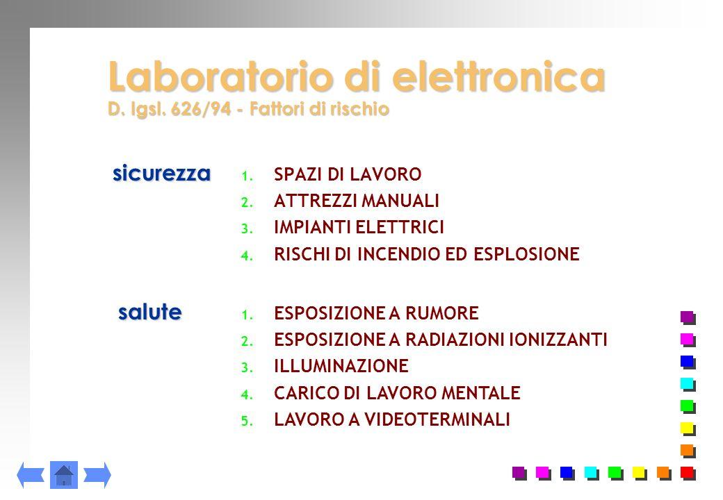 Laboratorio di elettronica D. lgsl. 626/94 - Fattori di rischio 1. SPAZI DI LAVORO 2. ATTREZZI MANUALI 3. IMPIANTI ELETTRICI 4. RISCHI DI INCENDIO ED