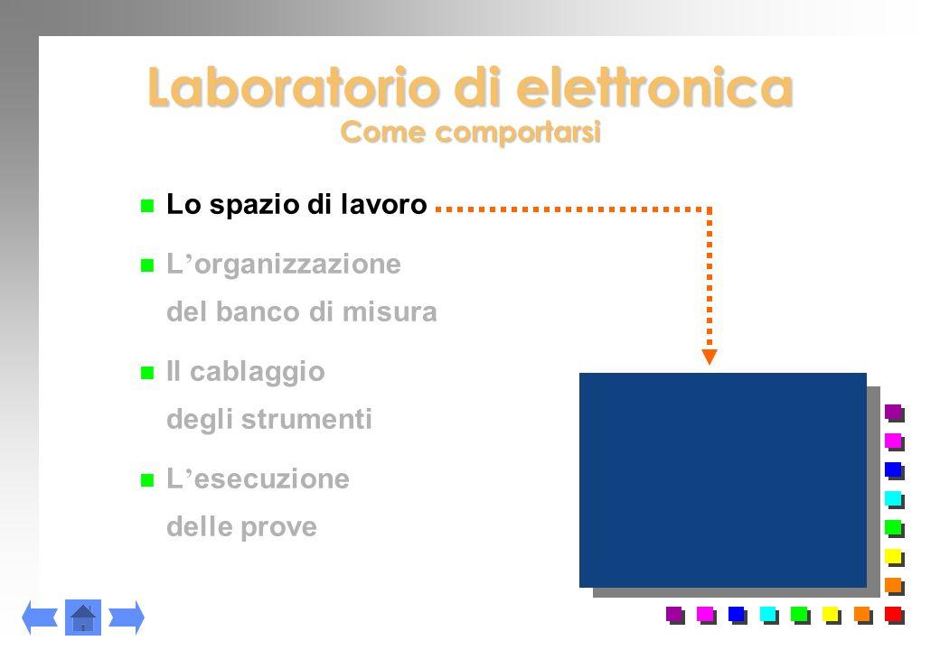 Laboratorio di elettronica Come comportarsi n Lo spazio di lavoro n L organizzazione del banco di misura n Il cablaggio degli strumenti n L esecuzione