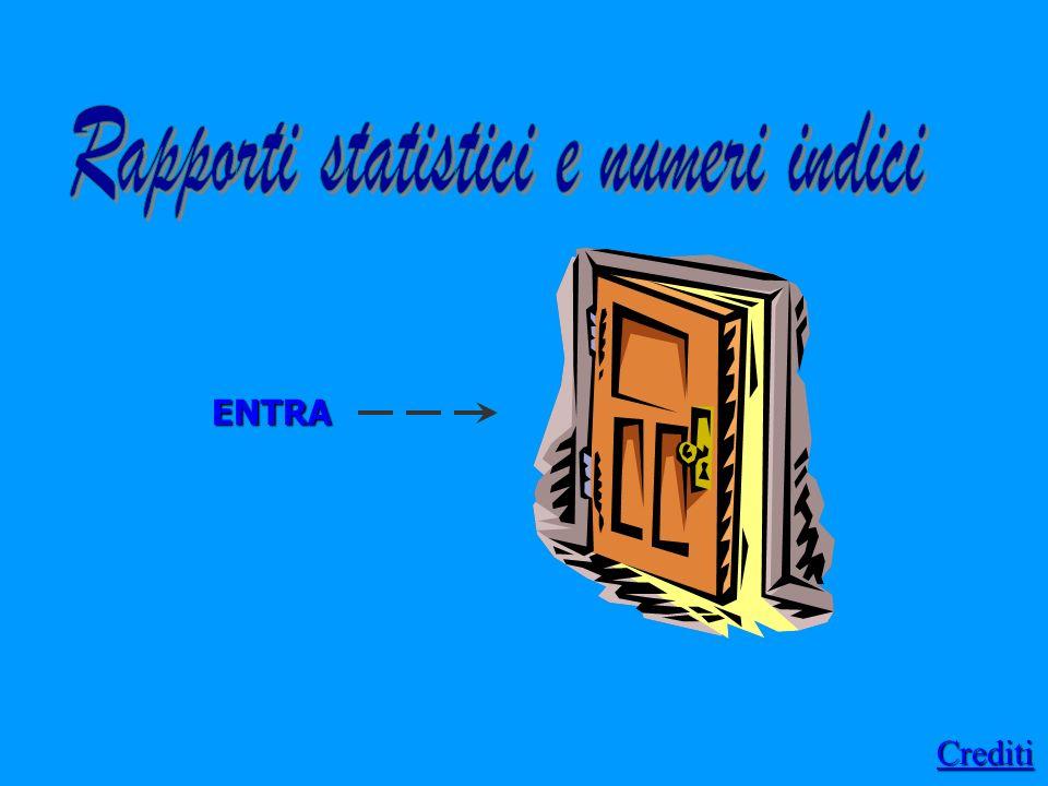 Crediti ENTRA Rapporti statistici & n° indici