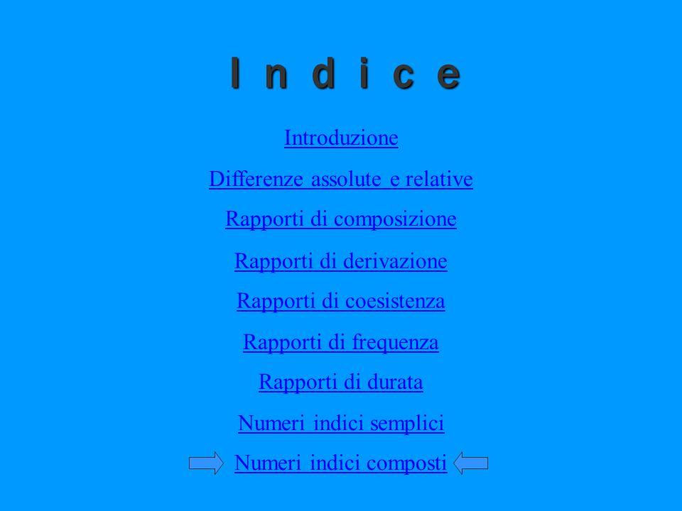 I n d i c e Numeri indici composti Differenze assolute e relative Introduzione Rapporti di composizione Rapporti di derivazione Rapporti di coesistenza Rapporti di frequenza Rapporti di durata Numeri indici semplici indice9