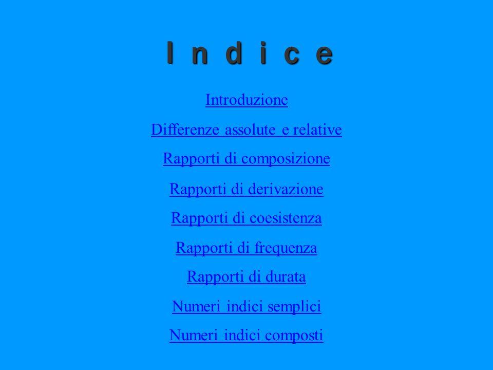 I n d i c e Introduzione Differenze assolute e relative Rapporti di composizione Rapporti di derivazione Rapporti di coesistenza Rapporti di frequenza Rapporti di durata Numeri indici semplici Numeri indici composti indice10