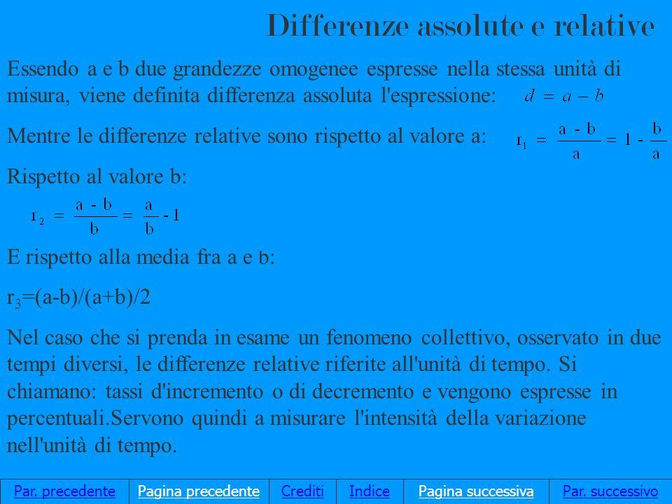 Differenze assolute e relative Essendo a e b due grandezze omogenee espresse nella stessa unità di misura, viene definita differenza assoluta l espressione: Mentre le differenze relative sono rispetto al valore a: Rispetto al valore b: E rispetto alla media fra a e b: r 3 =(a-b)/(a+b)/2 Nel caso che si prenda in esame un fenomeno collettivo, osservato in due tempi diversi, le differenze relative riferite all unità di tempo.