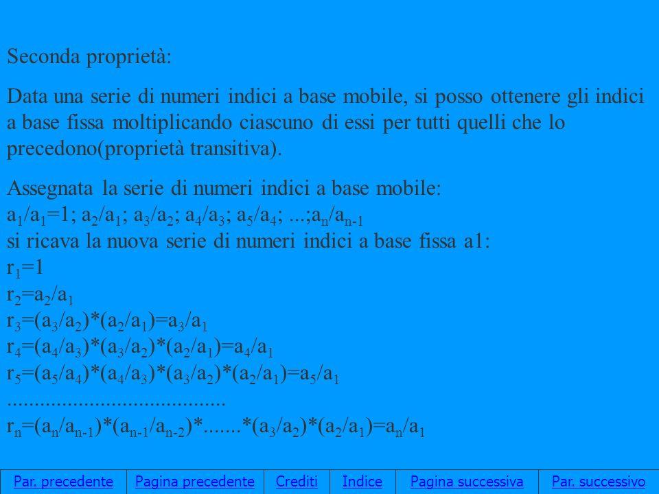 Seconda proprietà: Data una serie di numeri indici a base mobile, si posso ottenere gli indici a base fissa moltiplicando ciascuno di essi per tutti quelli che lo precedono(proprietà transitiva).