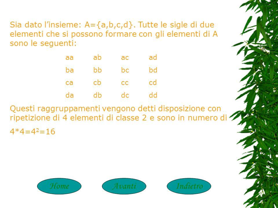 HomeAvantiIndietro Sia dato linsieme: A={a,b,c,d}.