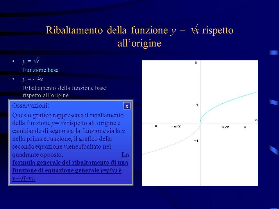 Ribaltamento della funzione y = x rispetto allorigine y = x y = - -x Osservazioni
