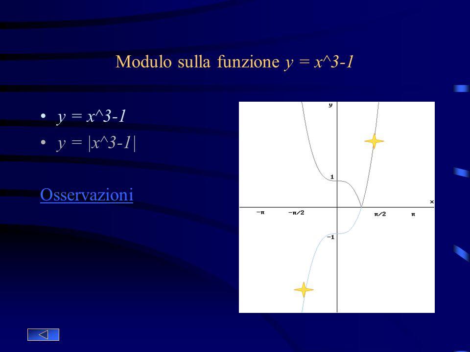 Ribaltamento della funzione y = x rispetto allorigine y = x Funzione base y = - -x Ribaltamento della funzione base rispetto allorigine Osservazioni:
