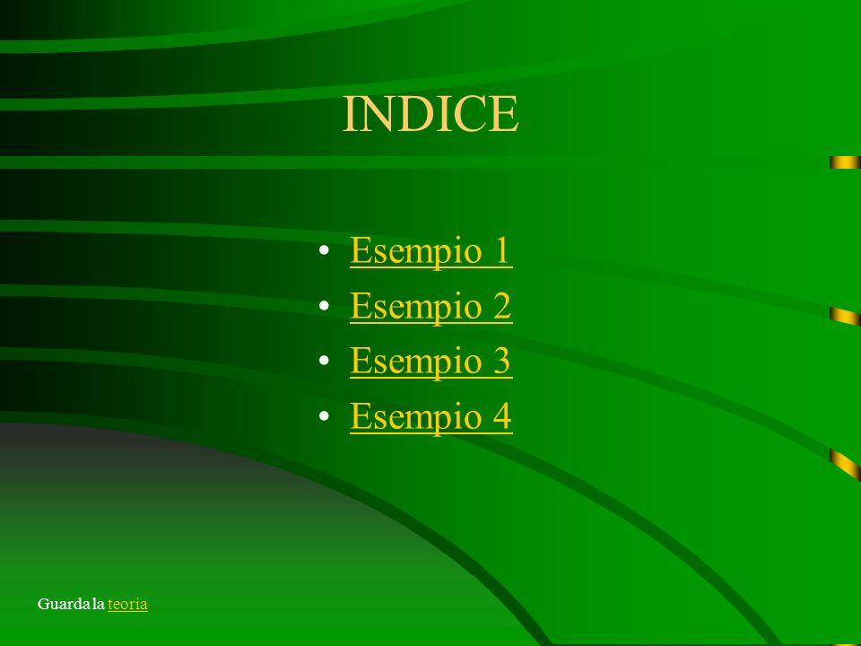 Modulo di x sulla funzione y = x 3 -1 y = x 3 -1 Funzione base y = (|x|) 3 -1 Modulo di x sulla funzione base In generale se si applica la funzione mo